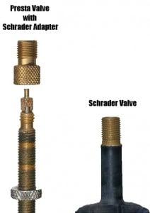 Schrader Valves vs Presta Valves